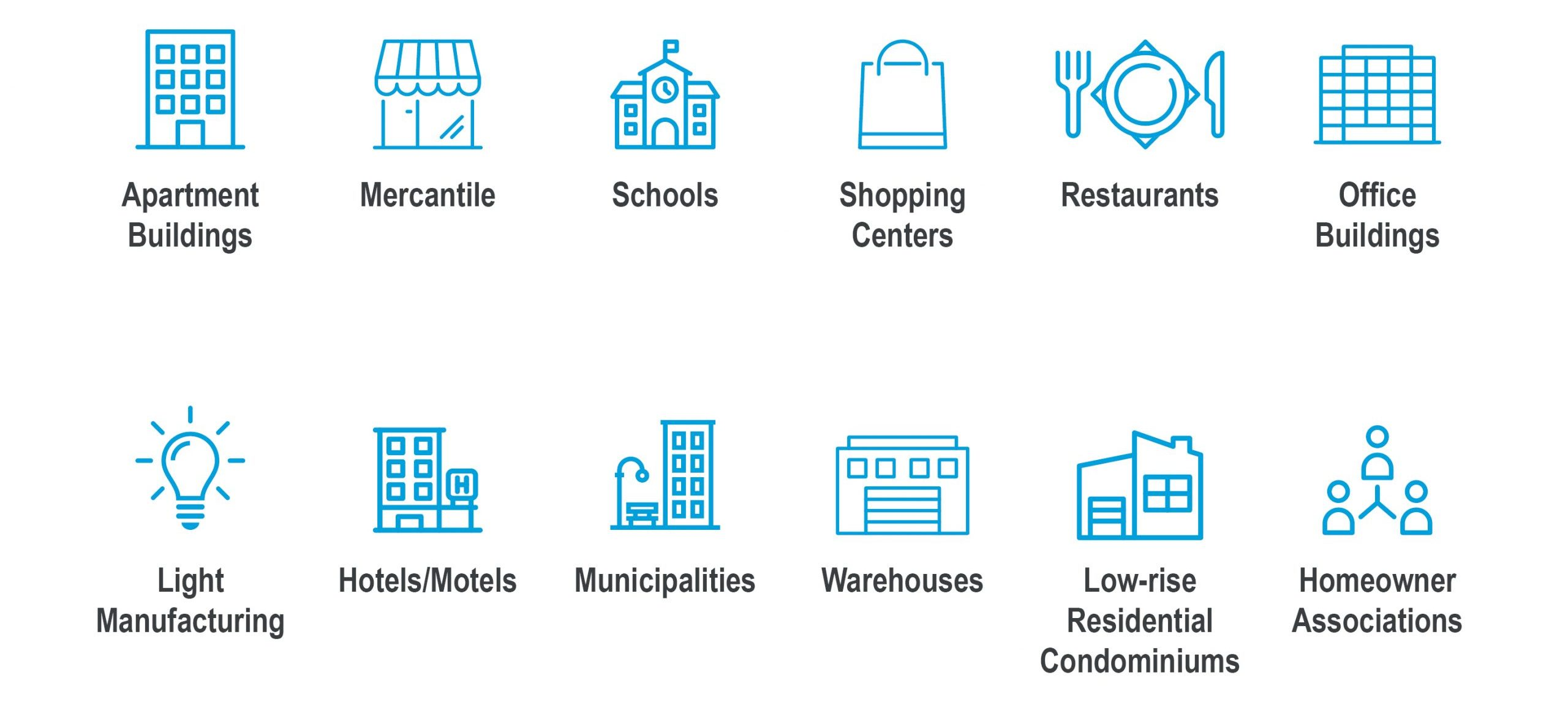 Apartment buildings, mercantile, schools, shopping centers, restaurants, office buildings, light manufacturing, hotels/motels, municipalities, warehouses, low-rise residential condominiums, and homeowner associations. Each title has blue icon to match.